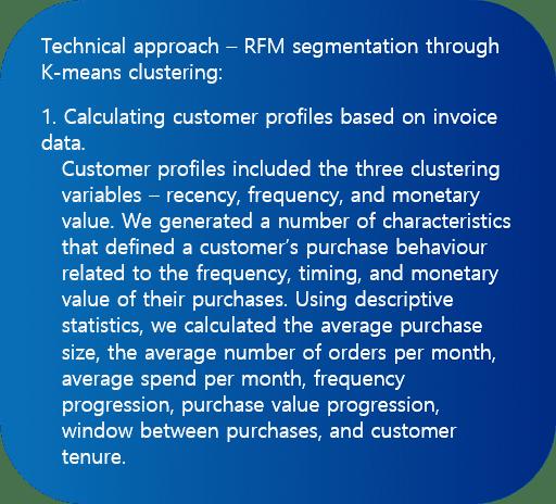 Technical approach to need based customer segmnetation